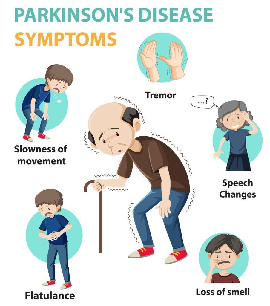 parkinson-symptoms